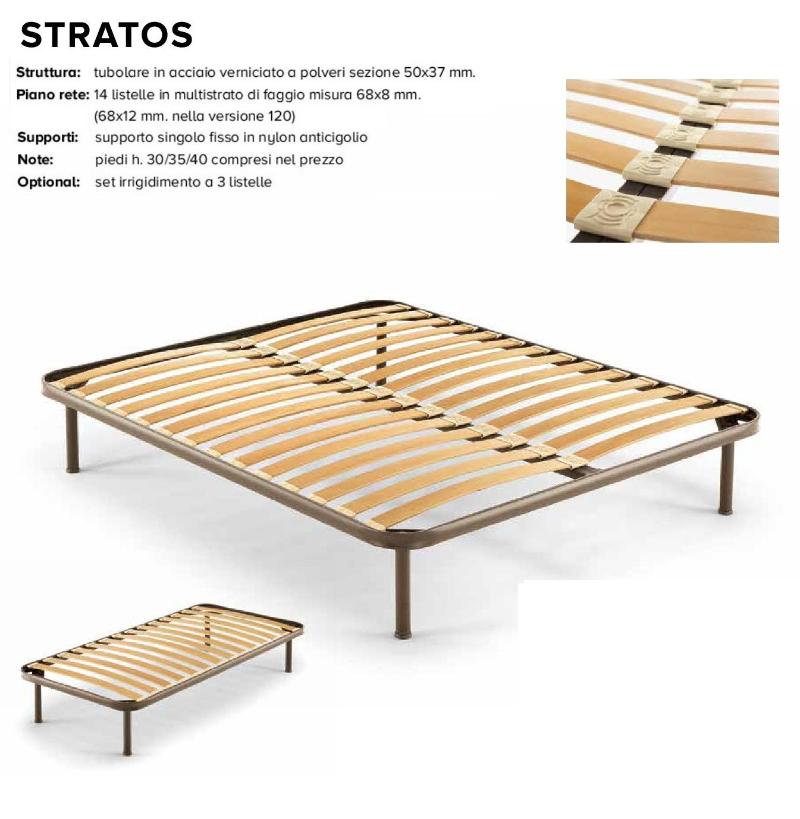 stratos-l085